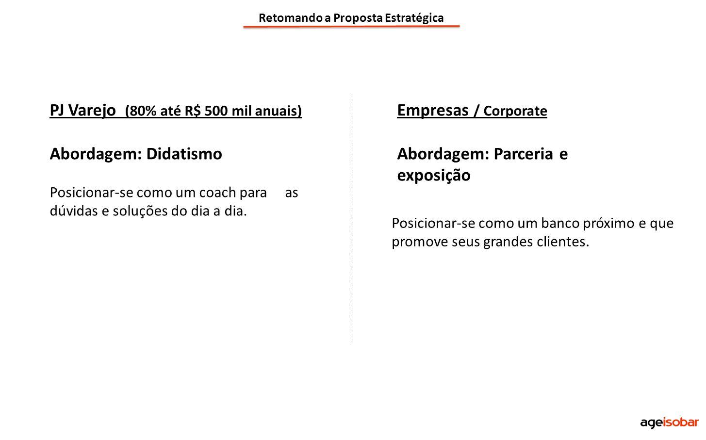 PJ Varejo (80% até R$ 500 mil anuais) Abordagem: Didatismo