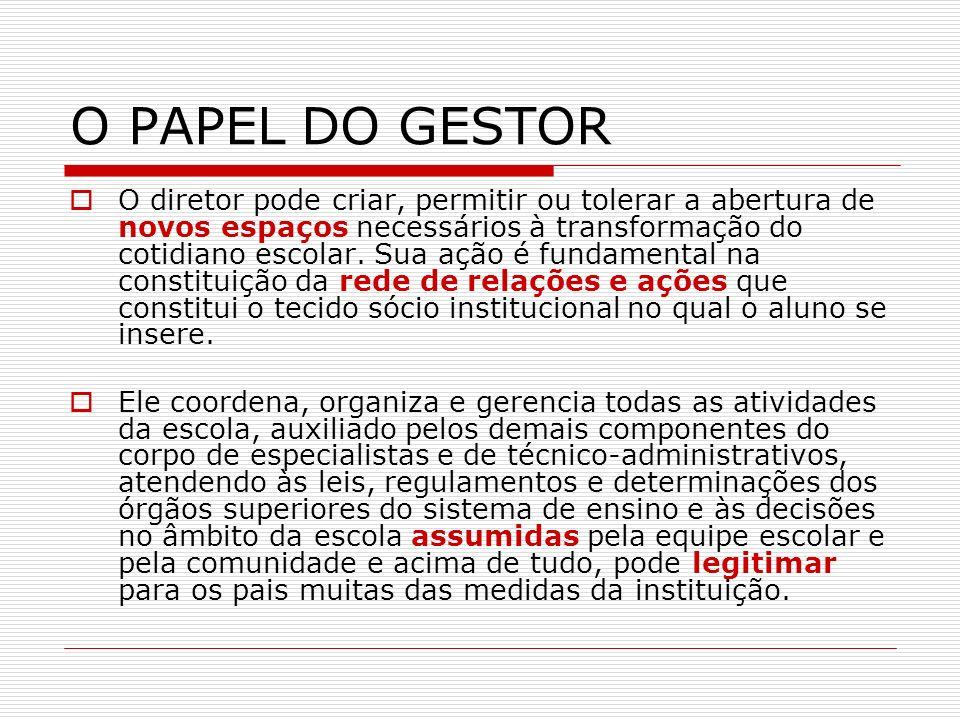 O PAPEL DO GESTOR