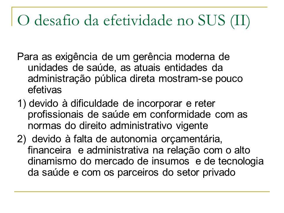 O desafio da efetividade no SUS (II)