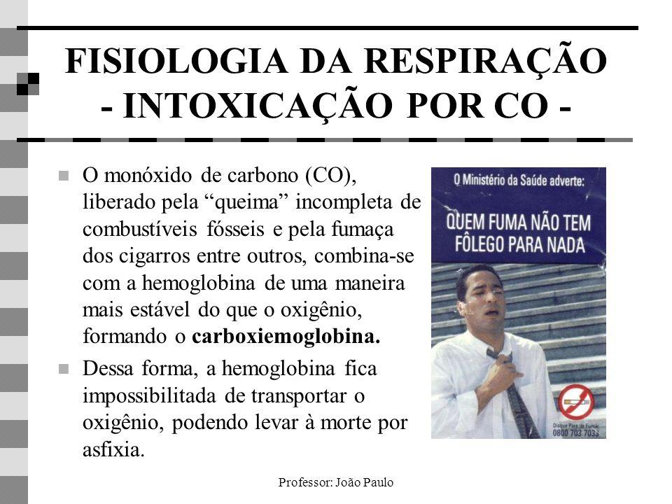 FISIOLOGIA DA RESPIRAÇÃO - INTOXICAÇÃO POR CO -
