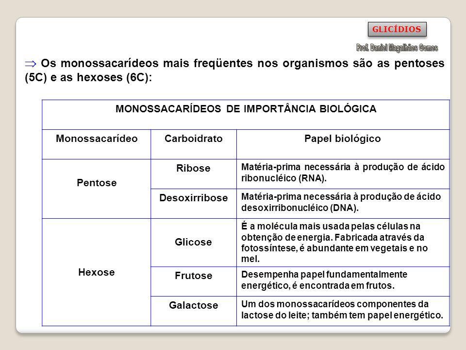 Prof. Daniel Magalhães Gomes MONOSSACARÍDEOS DE IMPORTÂNCIA BIOLÓGICA