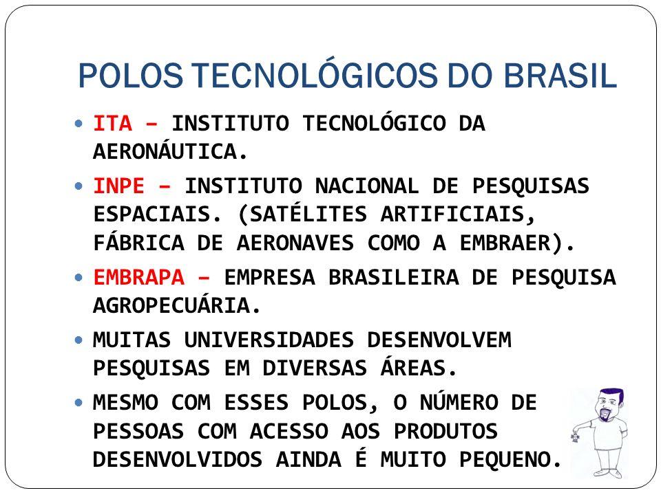 POLOS TECNOLÓGICOS DO BRASIL