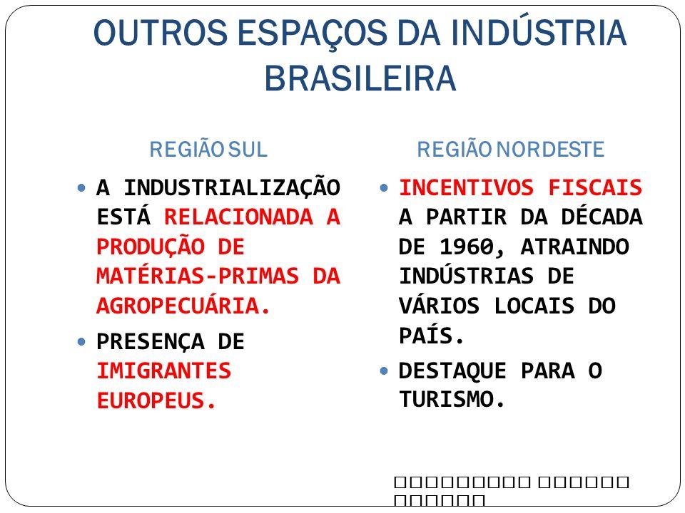 OUTROS ESPAÇOS DA INDÚSTRIA BRASILEIRA