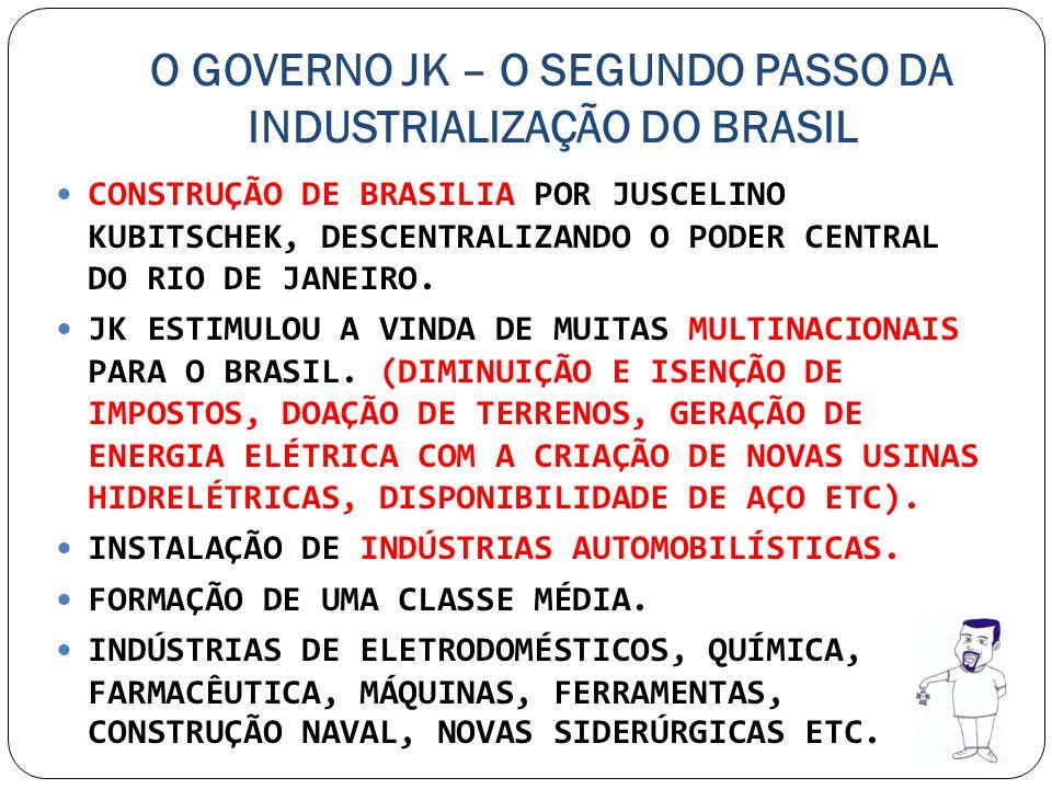O GOVERNO JK – O SEGUNDO PASSO DA INDUSTRIALIZAÇÃO DO BRASIL