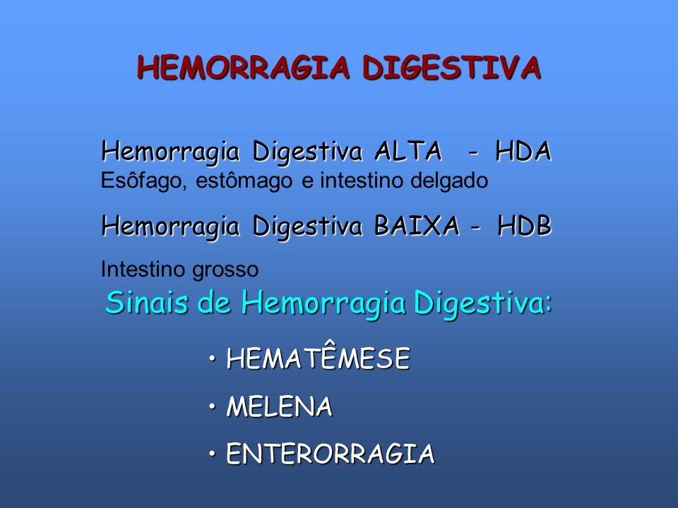 Sinais de Hemorragia Digestiva: