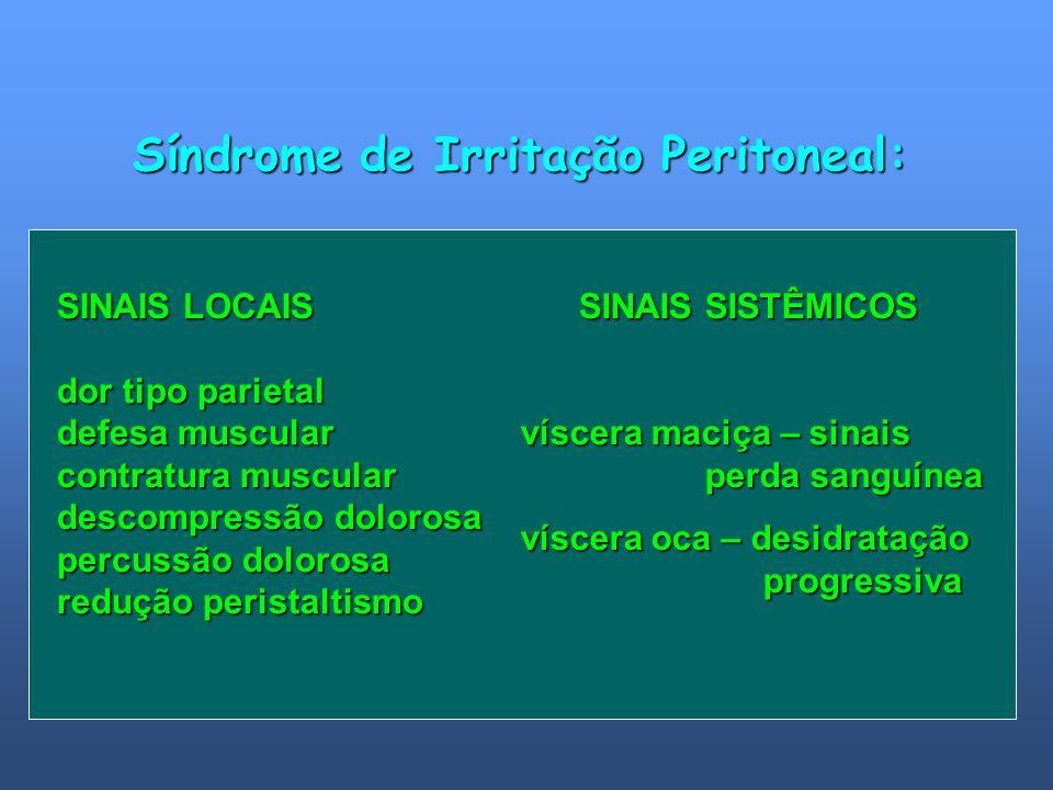 Síndrome de Irritação Peritoneal: