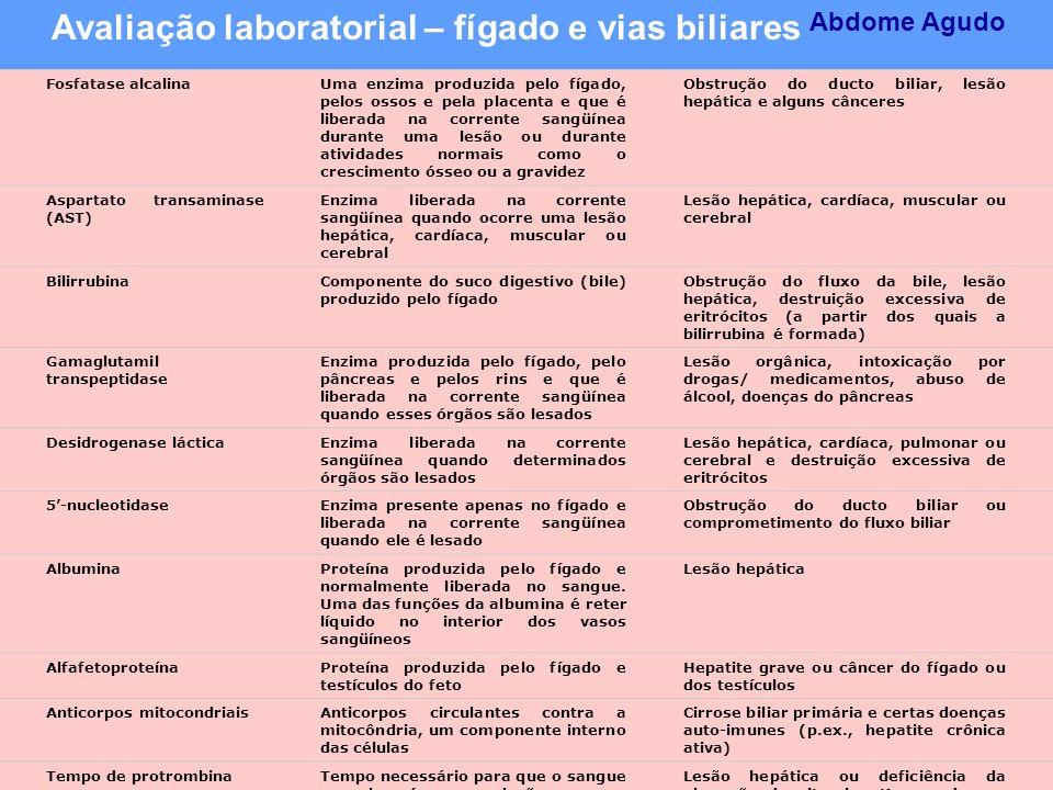 Avaliação laboratorial – fígado e vias biliares