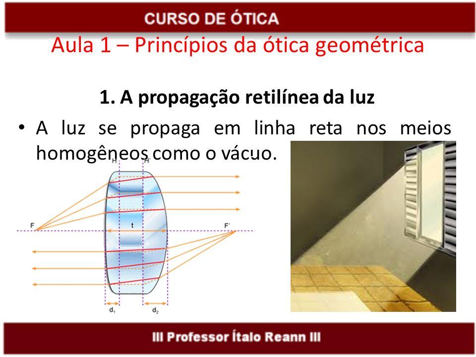 Aula 1 – Princípios da ótica geométrica