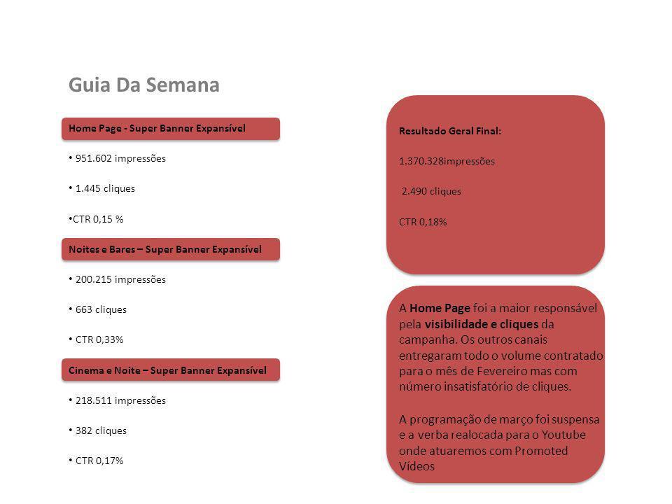Guia Da SemanaHome Page - Super Banner Expansível. 951.602 impressões. 1.445 cliques. CTR 0,15 % Noites e Bares – Super Banner Expansível.