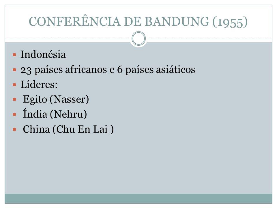 CONFERÊNCIA DE BANDUNG (1955)