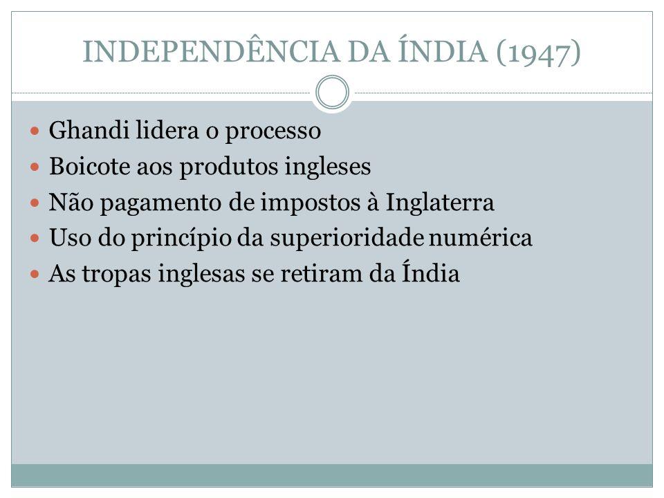 INDEPENDÊNCIA DA ÍNDIA (1947)
