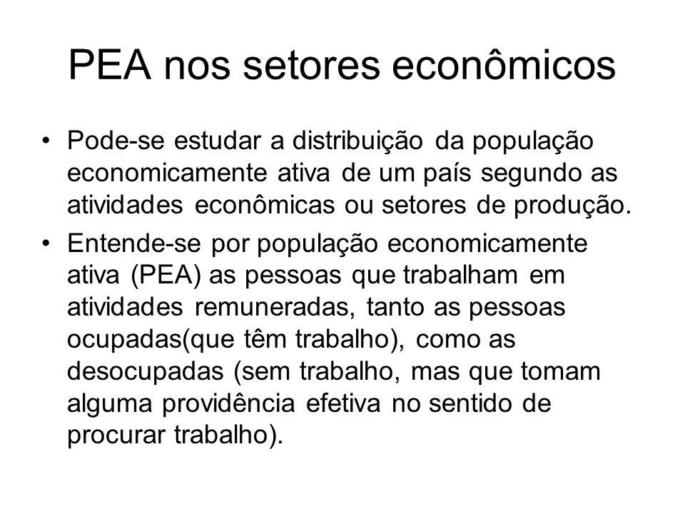 PEA nos setores econômicos