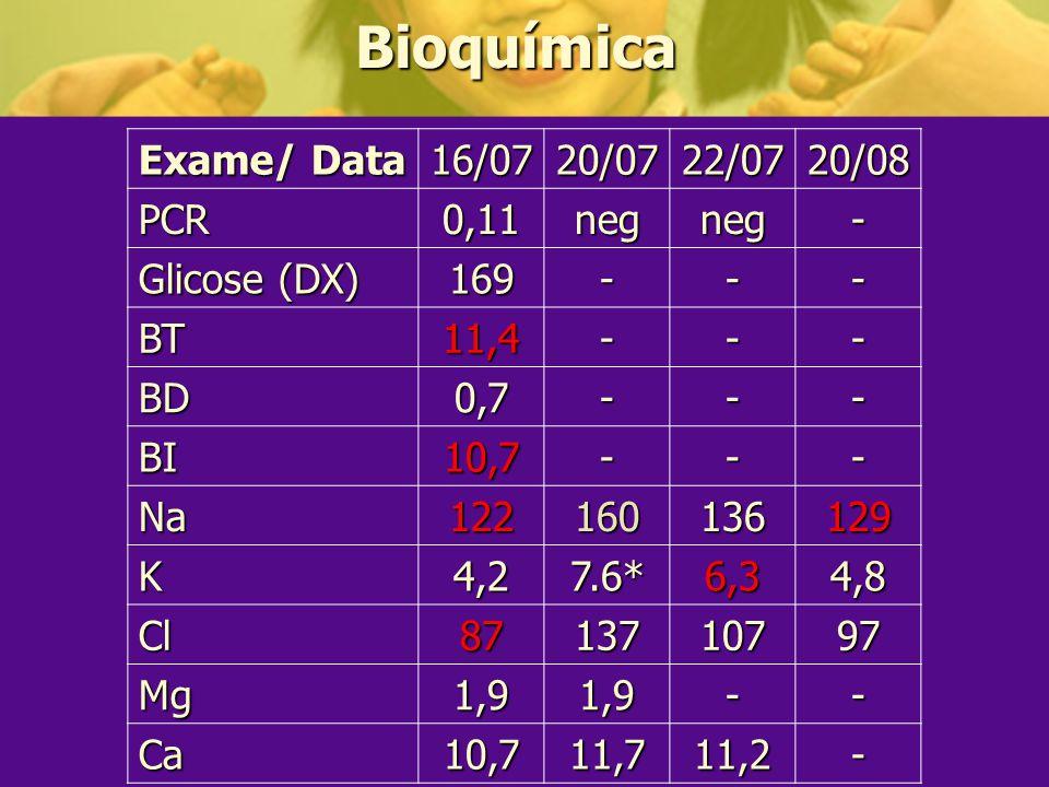 Bioquímica Exame/ Data 16/07 20/07 22/07 20/08 PCR 0,11 neg -