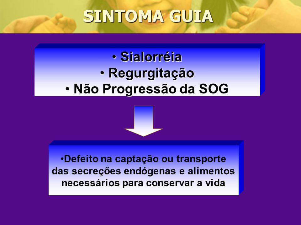 SINTOMA GUIA Sialorréia Regurgitação Não Progressão da SOG