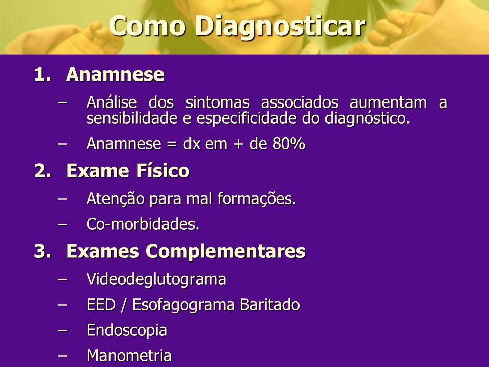 Como Diagnosticar Anamnese Exame Físico Exames Complementares