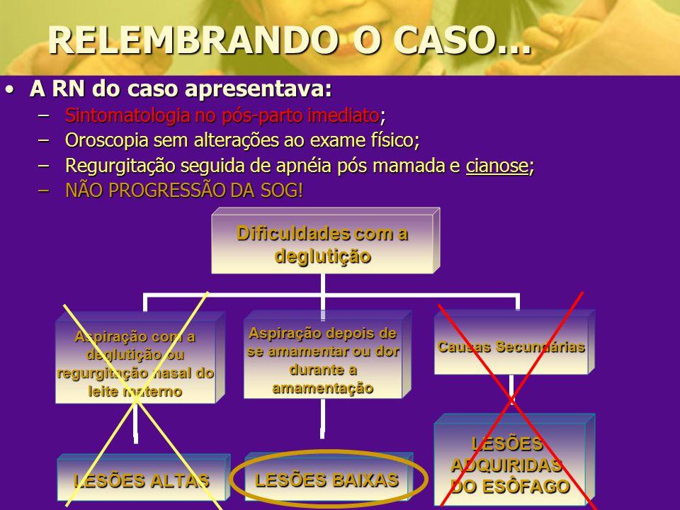 RELEMBRANDO O CASO... A RN do caso apresentava: