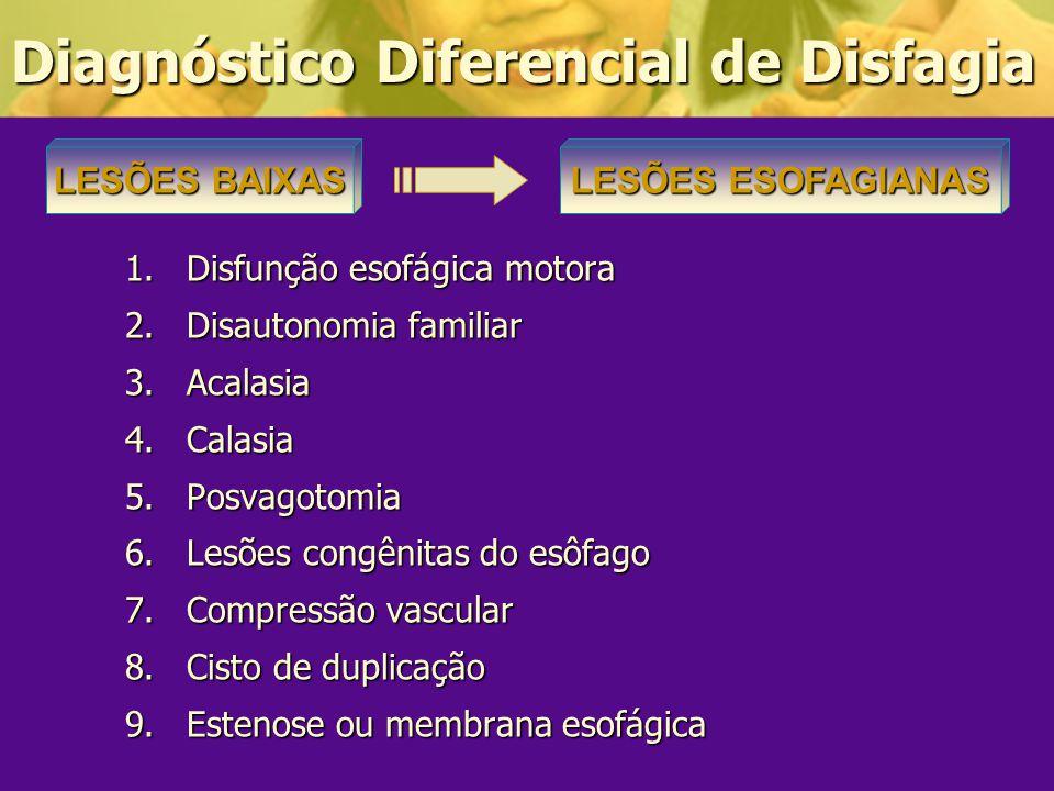 Diagnóstico Diferencial de Disfagia