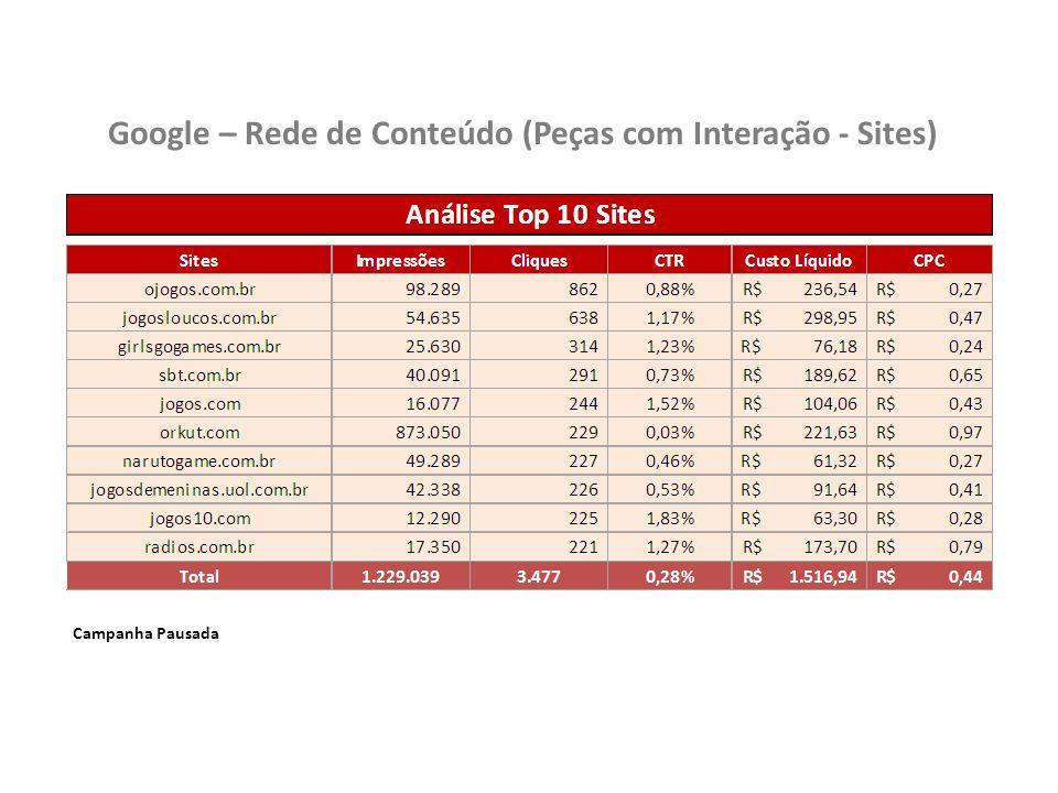 Google – Rede de Conteúdo (Peças com Interação - Sites)