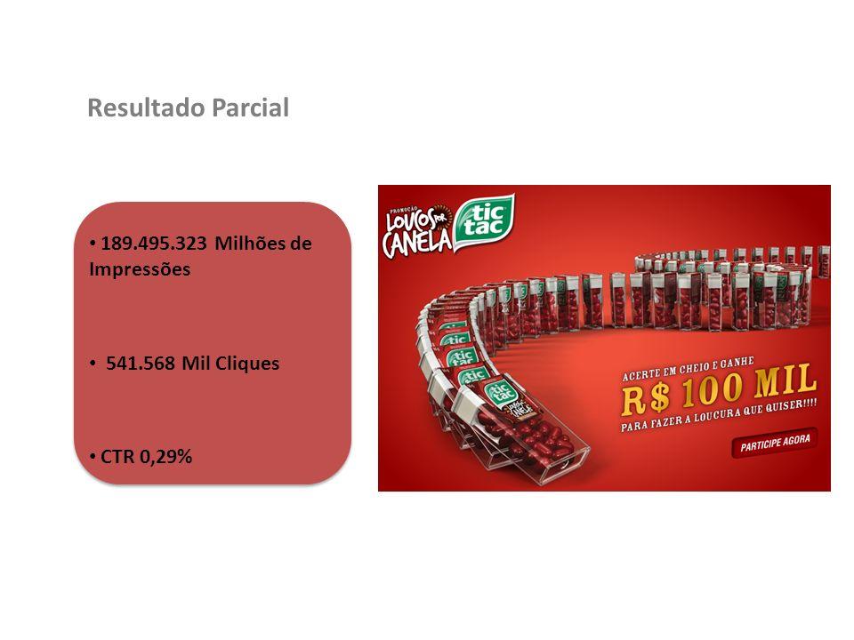 Resultado Parcial 189.495.323 Milhões de Impressões