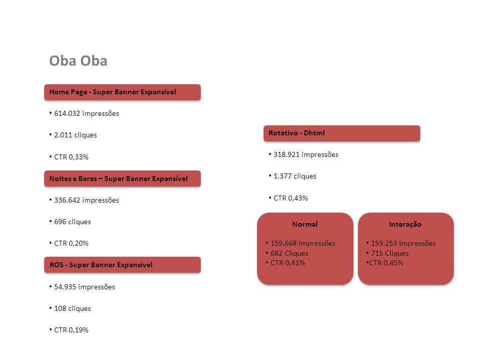 Oba Oba Home Page - Super Banner Expansível 614.032 impressões