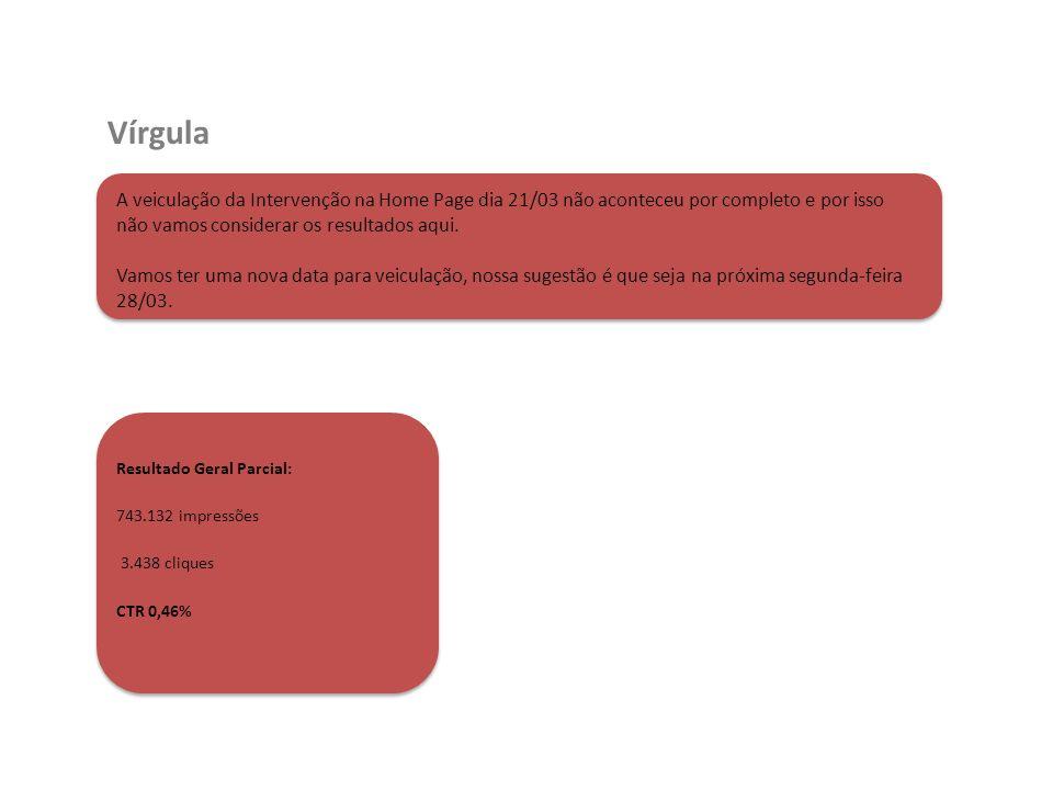 VírgulaA veiculação da Intervenção na Home Page dia 21/03 não aconteceu por completo e por isso não vamos considerar os resultados aqui.