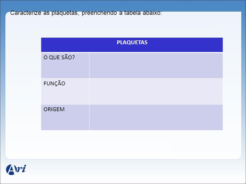 Caracterize as plaquetas, preenchendo a tabela abaixo: