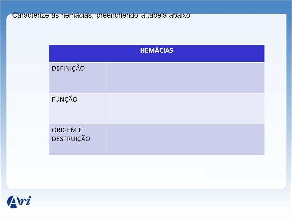 Caracterize as hemácias, preenchendo a tabela abaixo: