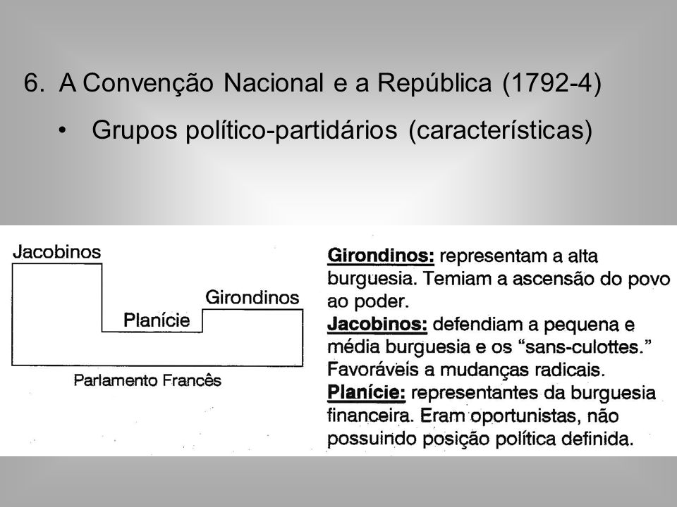 6. A Convenção Nacional e a República (1792-4)