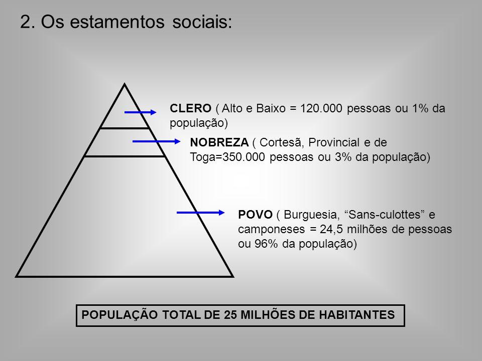 2. Os estamentos sociais: