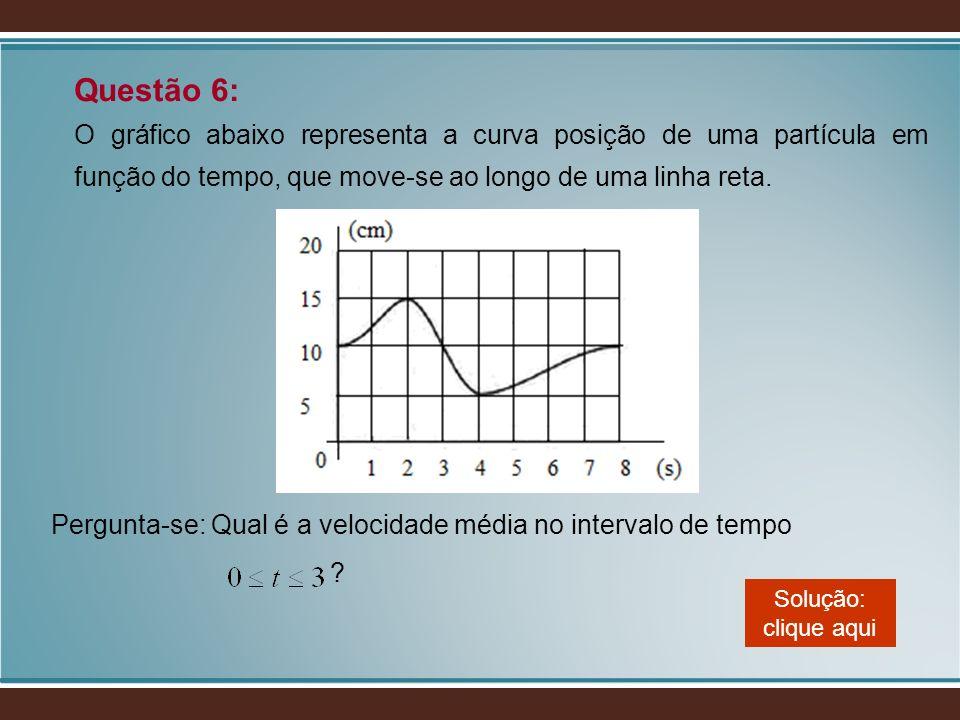 Questão 6: O gráfico abaixo representa a curva posição de uma partícula em função do tempo, que move-se ao longo de uma linha reta.