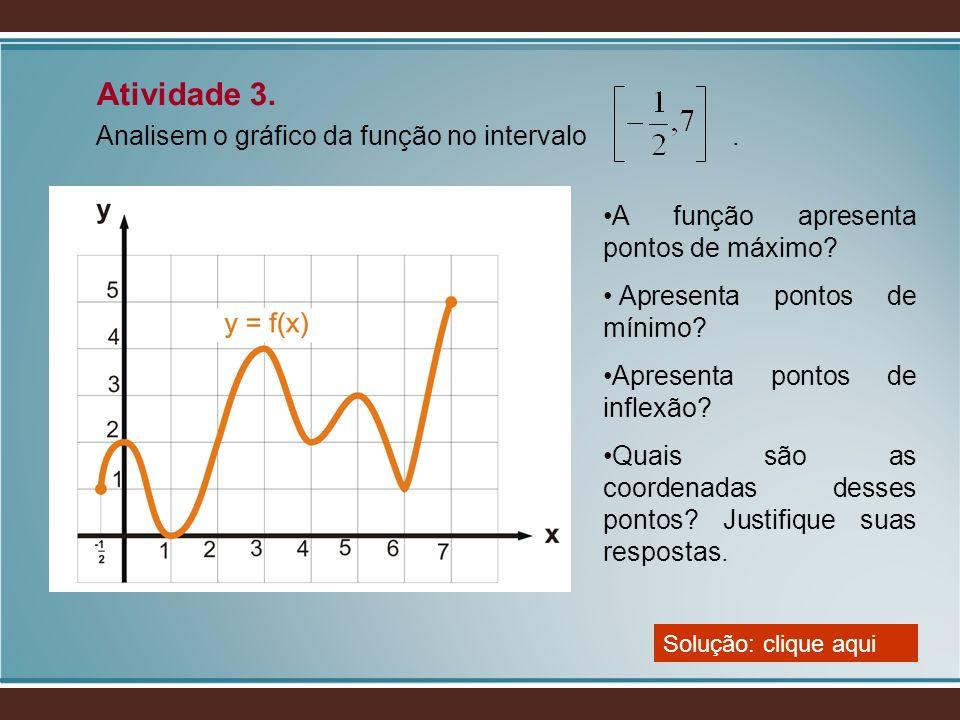 Atividade 3. Analisem o gráfico da função no intervalo .