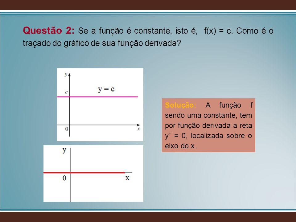 Questão 2: Se a função é constante, isto é, f(x) = c