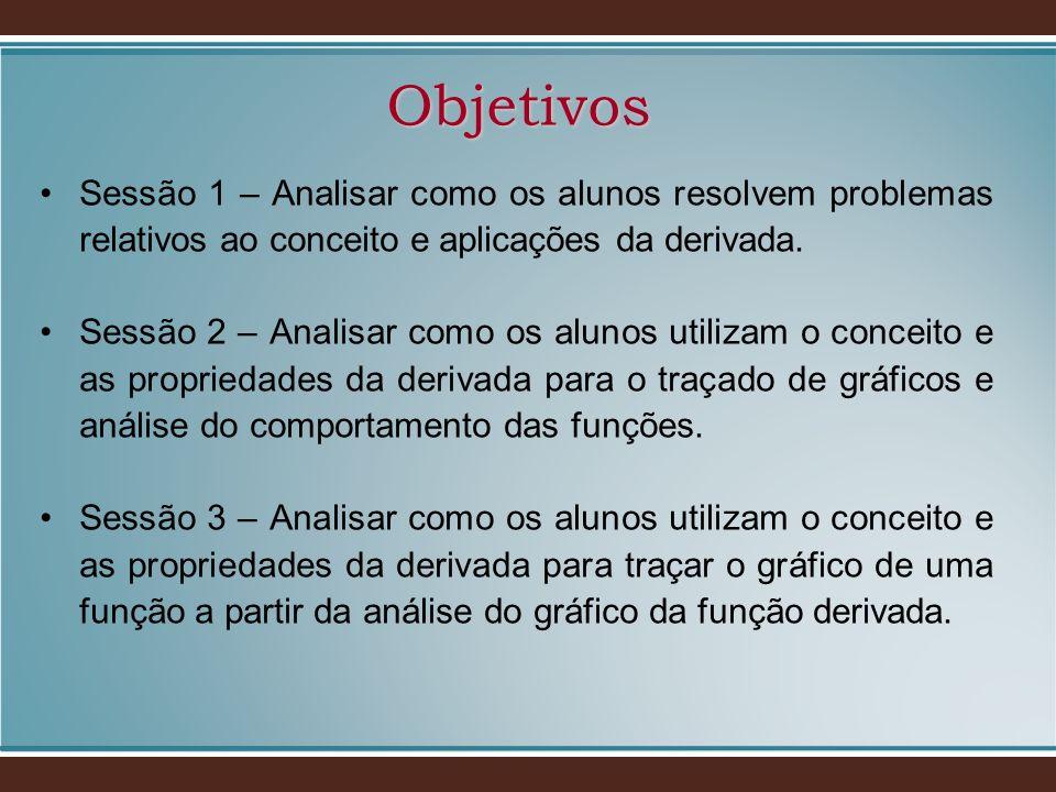 Objetivos Sessão 1 – Analisar como os alunos resolvem problemas relativos ao conceito e aplicações da derivada.