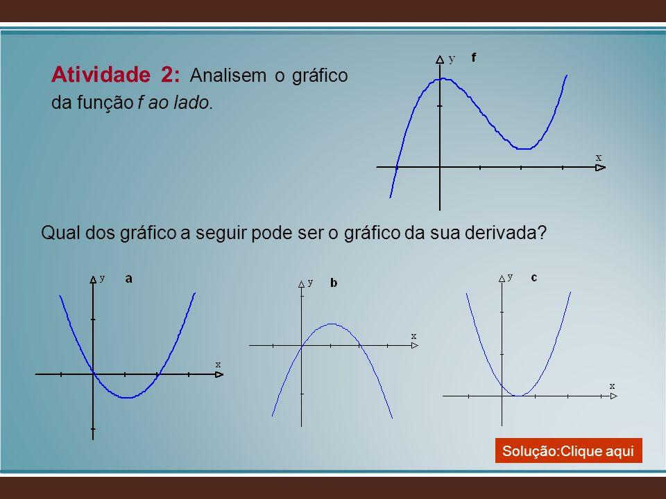 Atividade 2: Analisem o gráfico da função f ao lado.
