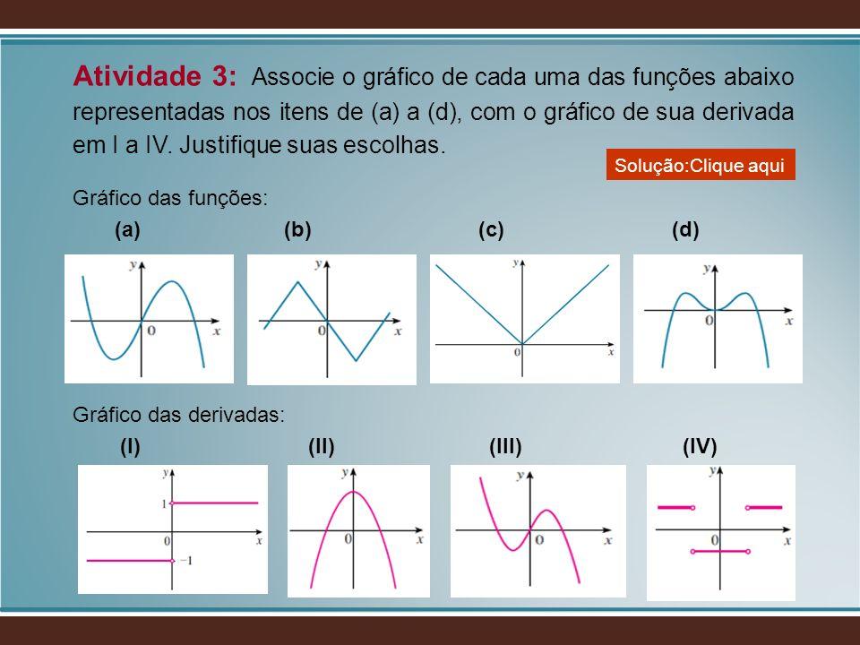 Atividade 3: Associe o gráfico de cada uma das funções abaixo representadas nos itens de (a) a (d), com o gráfico de sua derivada em I a IV. Justifique suas escolhas.