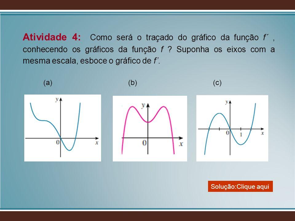 Atividade 4: Como será o traçado do gráfico da função f´ , conhecendo os gráficos da função f Suponha os eixos com a mesma escala, esboce o gráfico de f'.