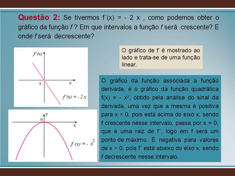 Questão 2: Se tivermos f´(x) = - 2 x , como podemos obter o gráfico da função f Em que intervalos a função f será crescente E onde f será decrescente