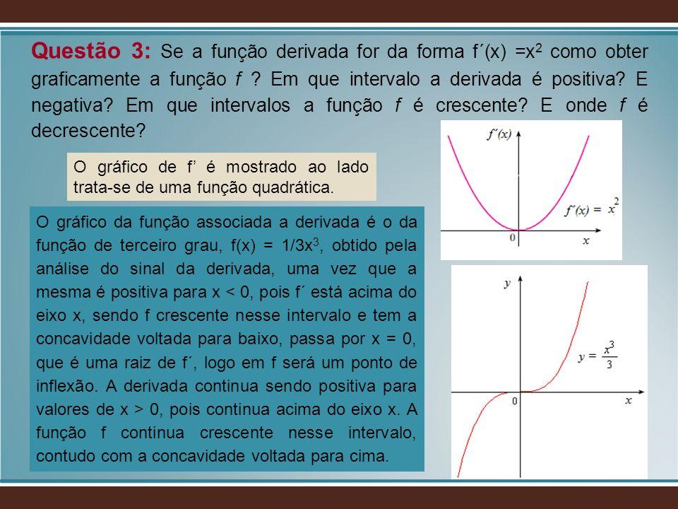 Questão 3: Se a função derivada for da forma f´(x) =x2 como obter graficamente a função f Em que intervalo a derivada é positiva E negativa Em que intervalos a função f é crescente E onde f é decrescente