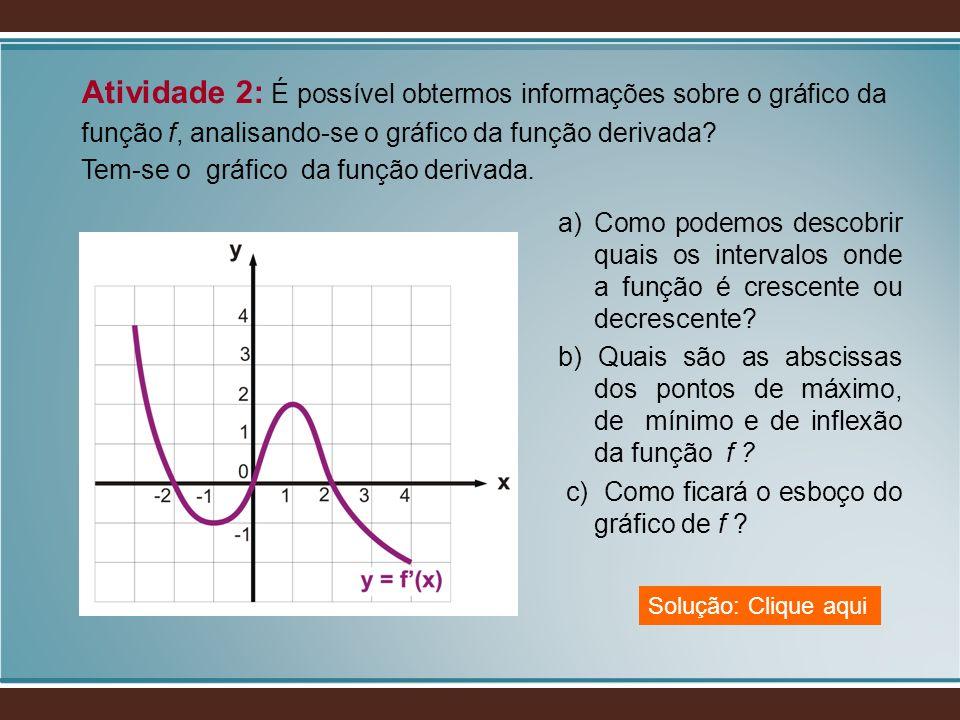 Atividade 2: É possível obtermos informações sobre o gráfico da função f, analisando-se o gráfico da função derivada