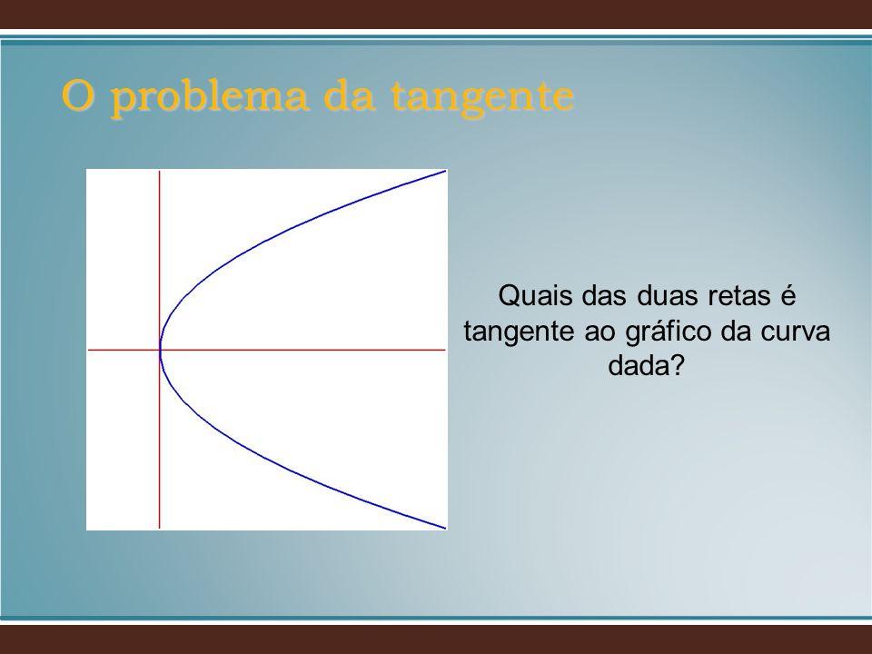 Quais das duas retas é tangente ao gráfico da curva dada