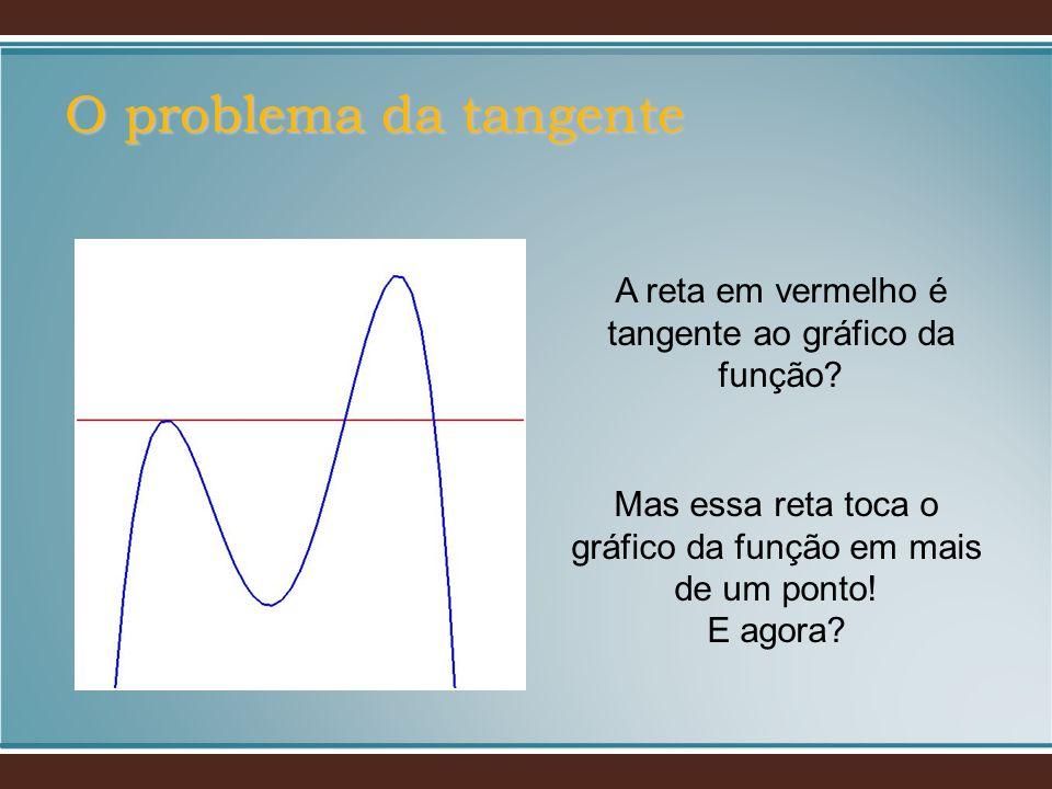O problema da tangente A reta em vermelho é tangente ao gráfico da função Mas essa reta toca o gráfico da função em mais de um ponto!