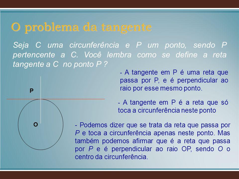 O problema da tangente Seja C uma circunferência e P um ponto, sendo P pertencente a C. Você lembra como se define a reta tangente a C no ponto P