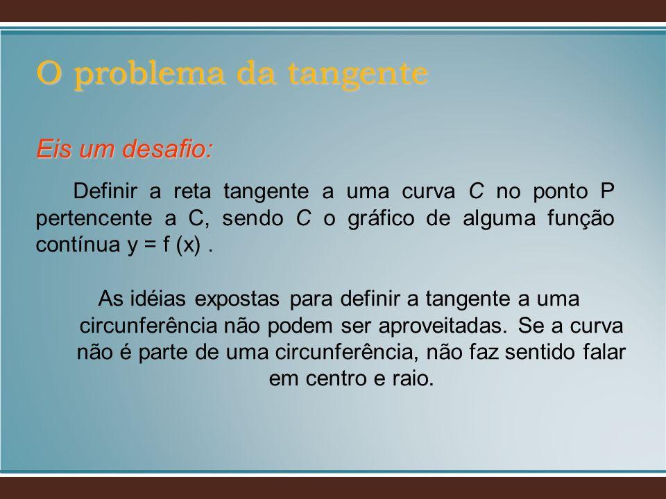 O problema da tangente Eis um desafio: