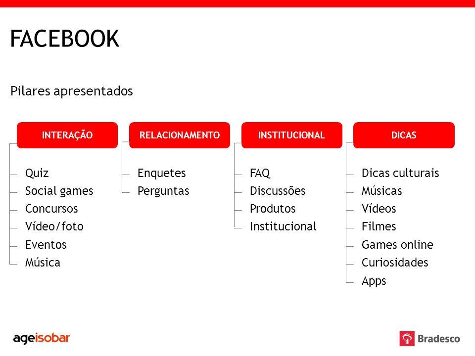 FACEBOOK Pilares apresentados Quiz Enquetes FAQ Dicas culturais