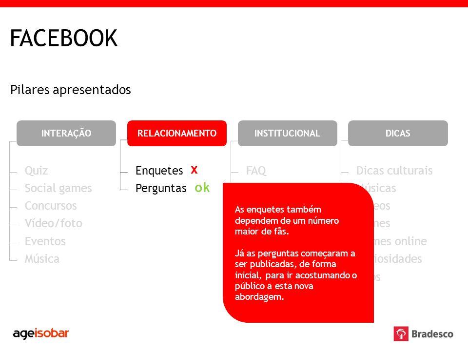 FACEBOOK Pilares apresentados x ok Quiz Enquetes FAQ Dicas culturais