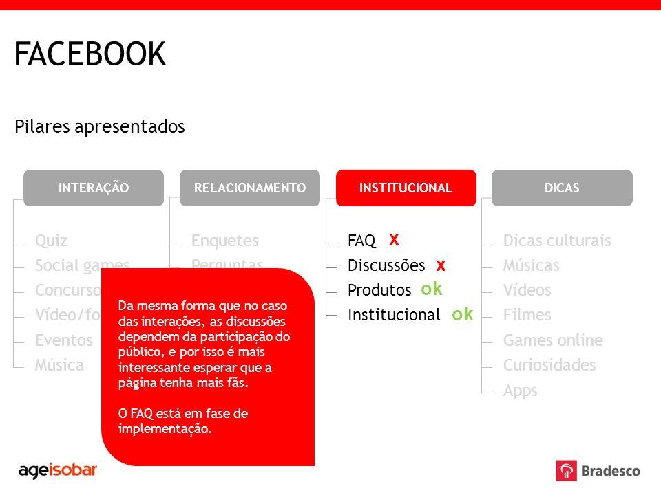 FACEBOOK Pilares apresentados x x ok ok Quiz Enquetes FAQ