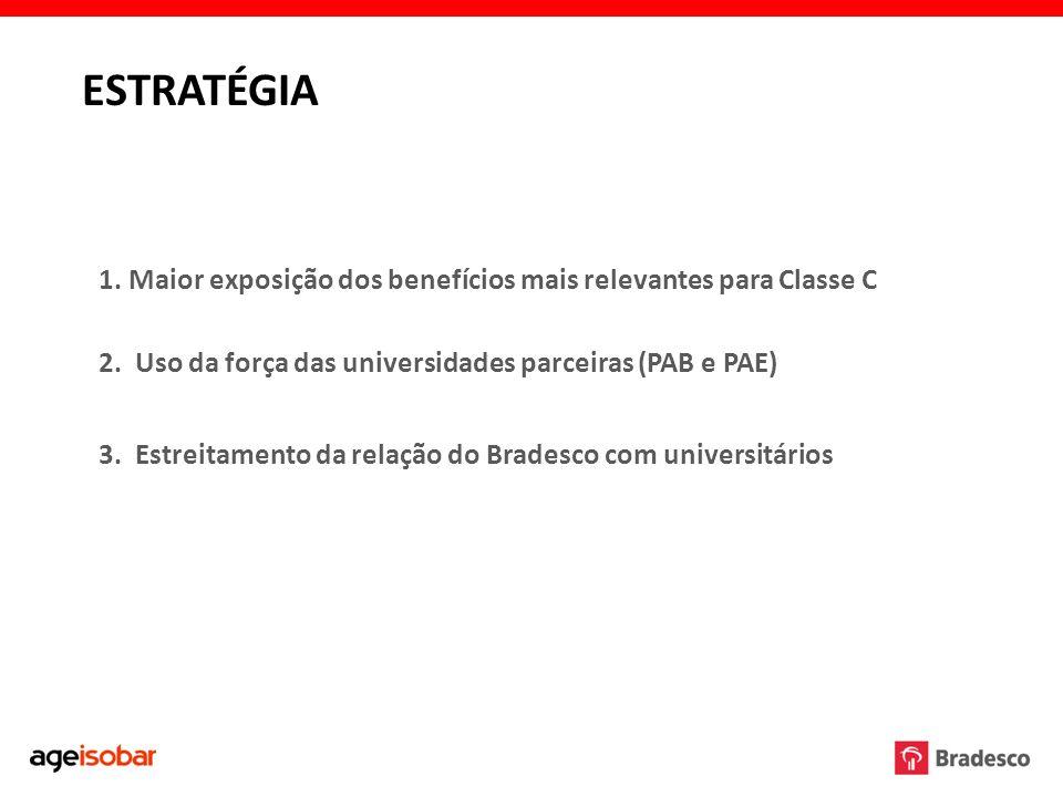 ESTRATÉGIA 1. Maior exposição dos benefícios mais relevantes para Classe C. 2. Uso da força das universidades parceiras (PAB e PAE)