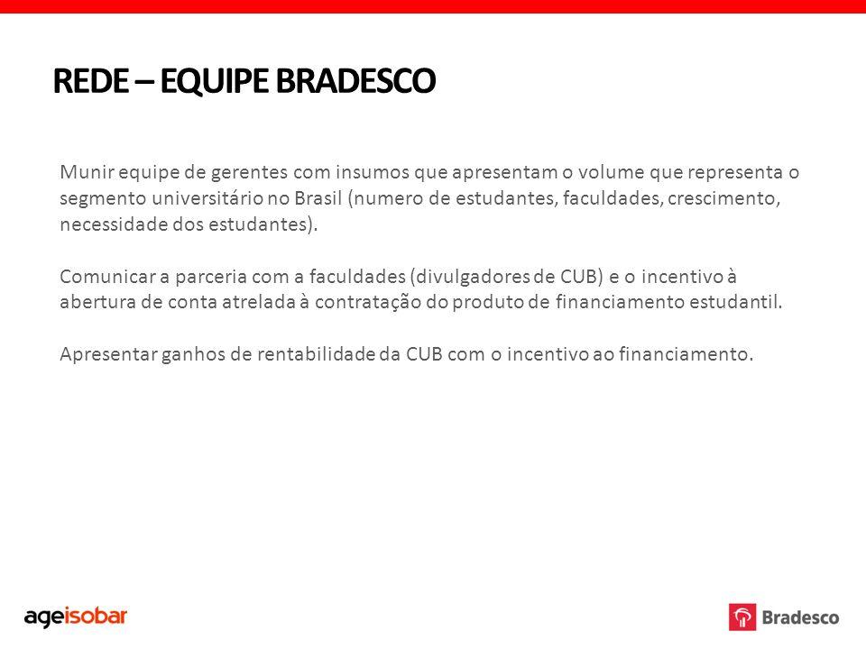 REDE – EQUIPE BRADESCO
