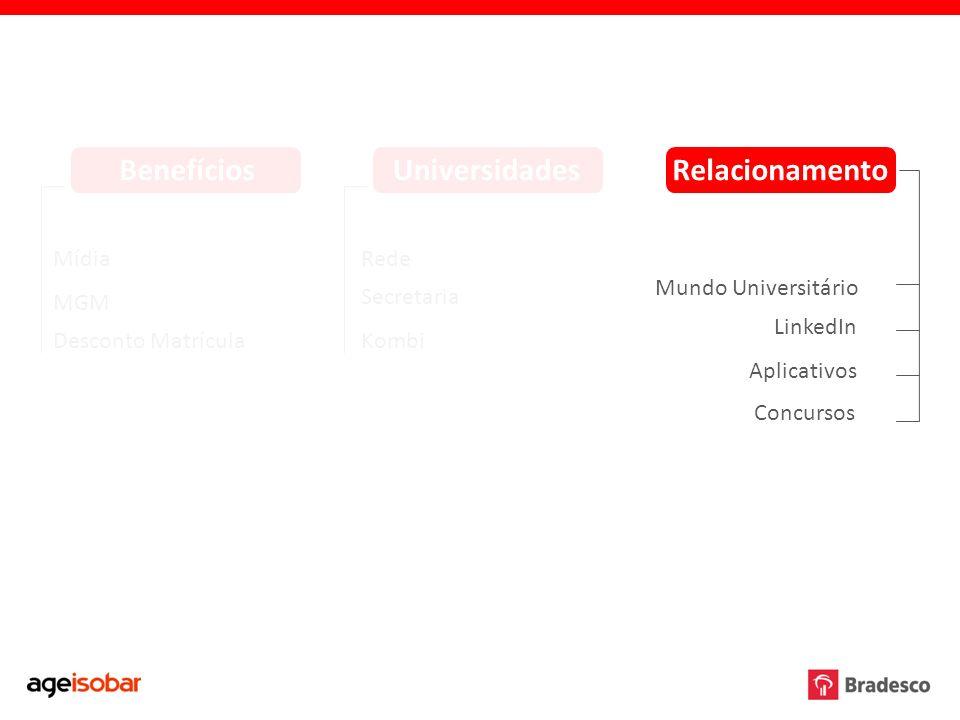 Benefícios Universidades Relacionamento