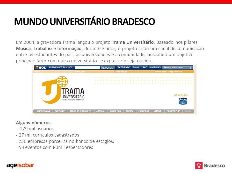 MUNDO UNIVERSITÁRIO BRADESCO